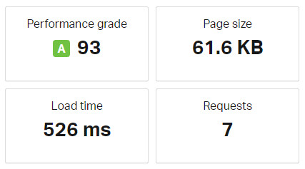 Wp Super Cache Page Speed Test Result