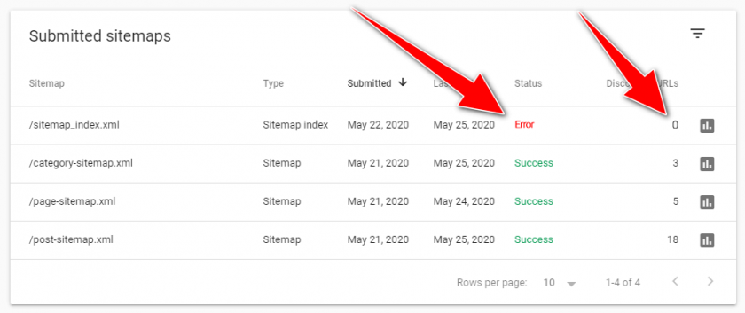 Rank Math Sitemap Error In Google Search Console - Sample