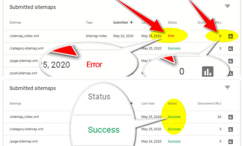 Sove Rank Math Sitemap Error In Google Search Console The Easy Way