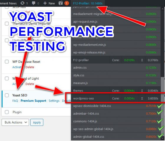 Yoast Performance Speed Test For Backend